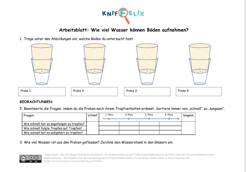 Kniffelix Arbeitsblatt zum Versuch: Wie viel Wasser kann Erde aufnehmen?