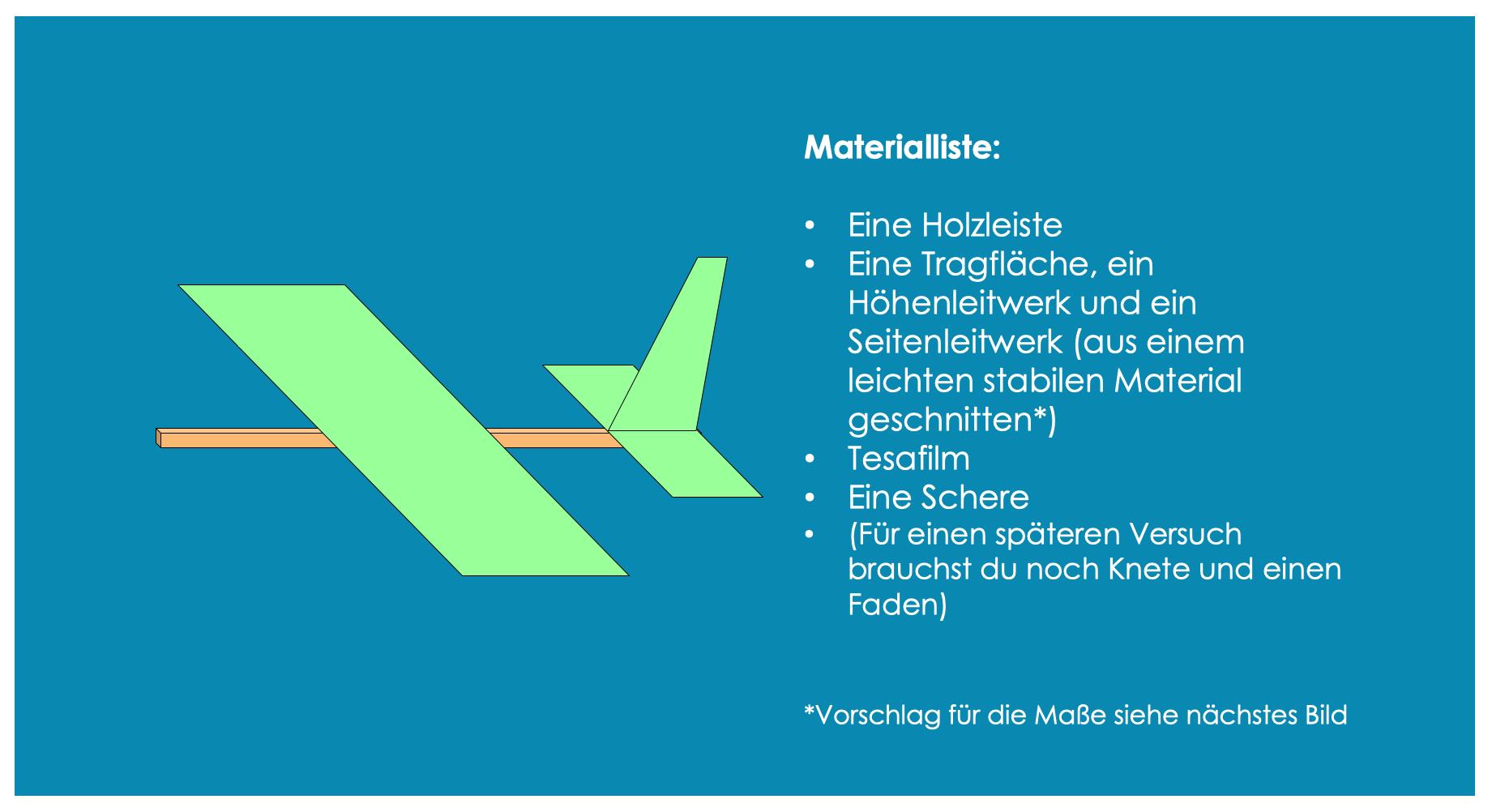 Flieger Materialliste